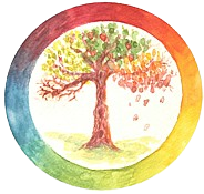 Logo van Atelier de Vier Jaargetijden